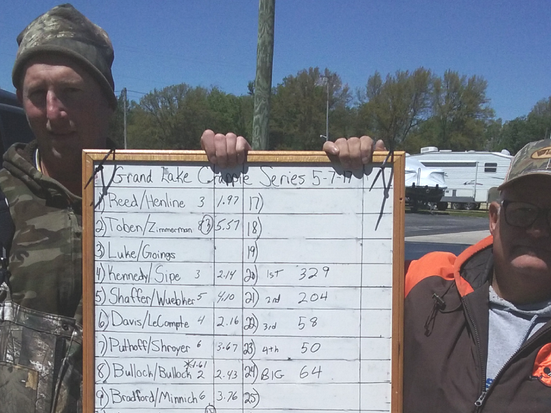 3rd Place 5-7 Grand Lake Crappie Series