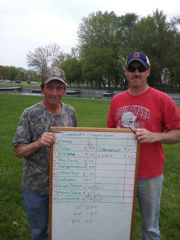 Points Champions 2016 Grand Lake Crappie Series